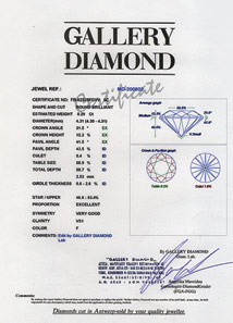 Gallery Diamond, сертификат